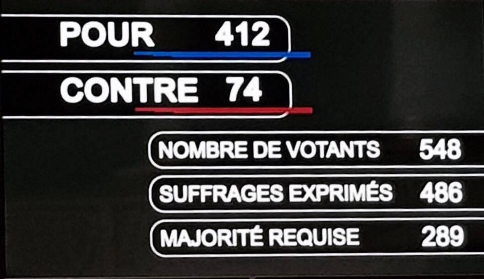 Vote de la loi pour la confiance dans la vie politique